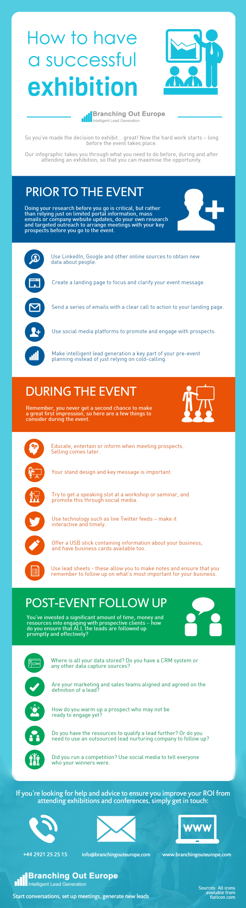 How To Have A Successful Exhibition #infographic
