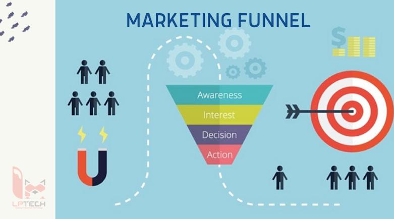 4 giai đoạn của phễu marketing