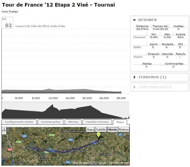 Sesión BKOOL 2ª etapa Tor de Francia 2012 Visé - Tournai