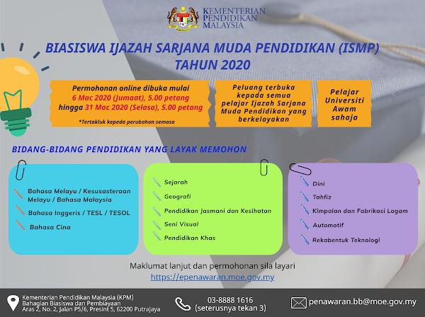 Biasiswa Terkini 2020 2021