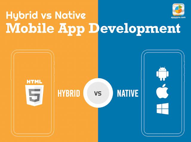 Native vs Hybrid App Development #infographic