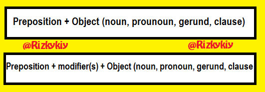 Preposition In Learn In Marathi All Complate: Rizkykiy's E-Primbon: PREPOSITIONAL PHRASE