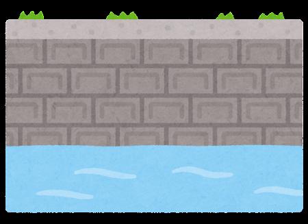 護岸ブロックのイラスト