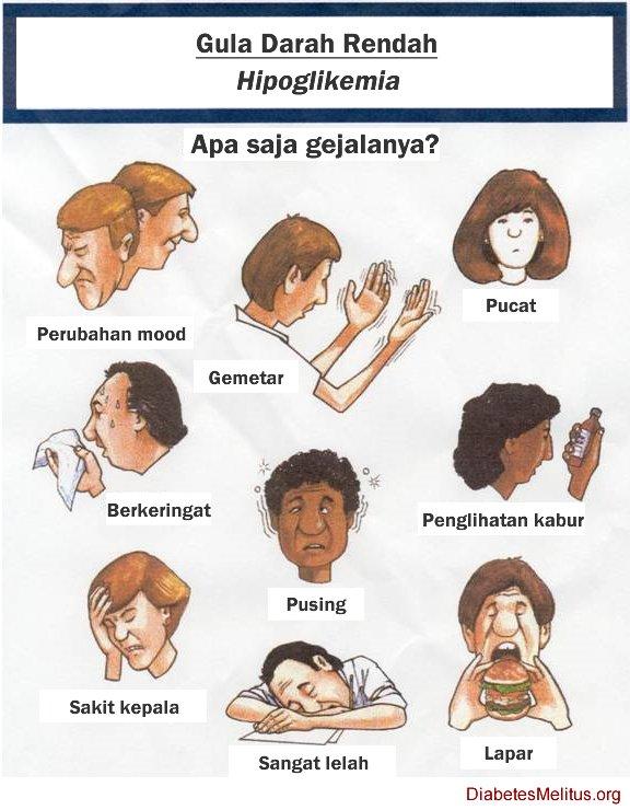 WW | TANDA-TANDA HYPOGLYCEMIA DAN HYPERGLYCEMIA
