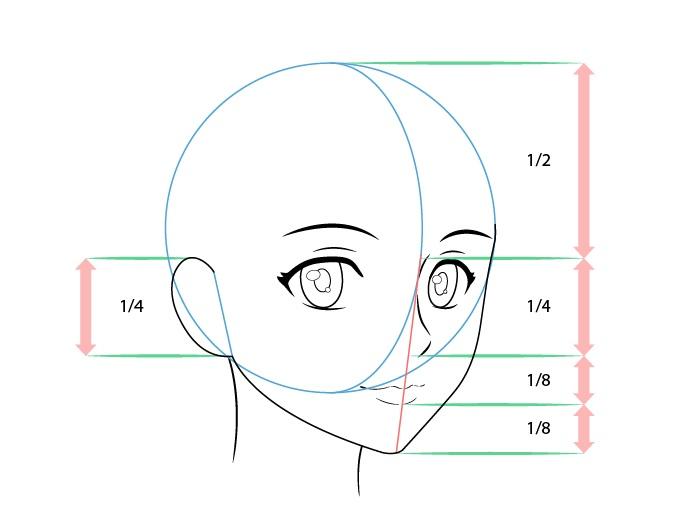 Anime wanita menggambar proporsi tampilan 3/4