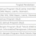Lowongan Kerja BUMN Oktober 2016 di PT Kereta Api Indonesia (Persero) Tbk