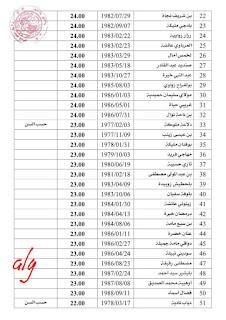 قائمة الناجحين في عملية الإدماج لولاية سيدي بلعباس (مستشار تربية,نائب مقتصد,عون إدارة,عون حفظ بيانات,مقتصد)