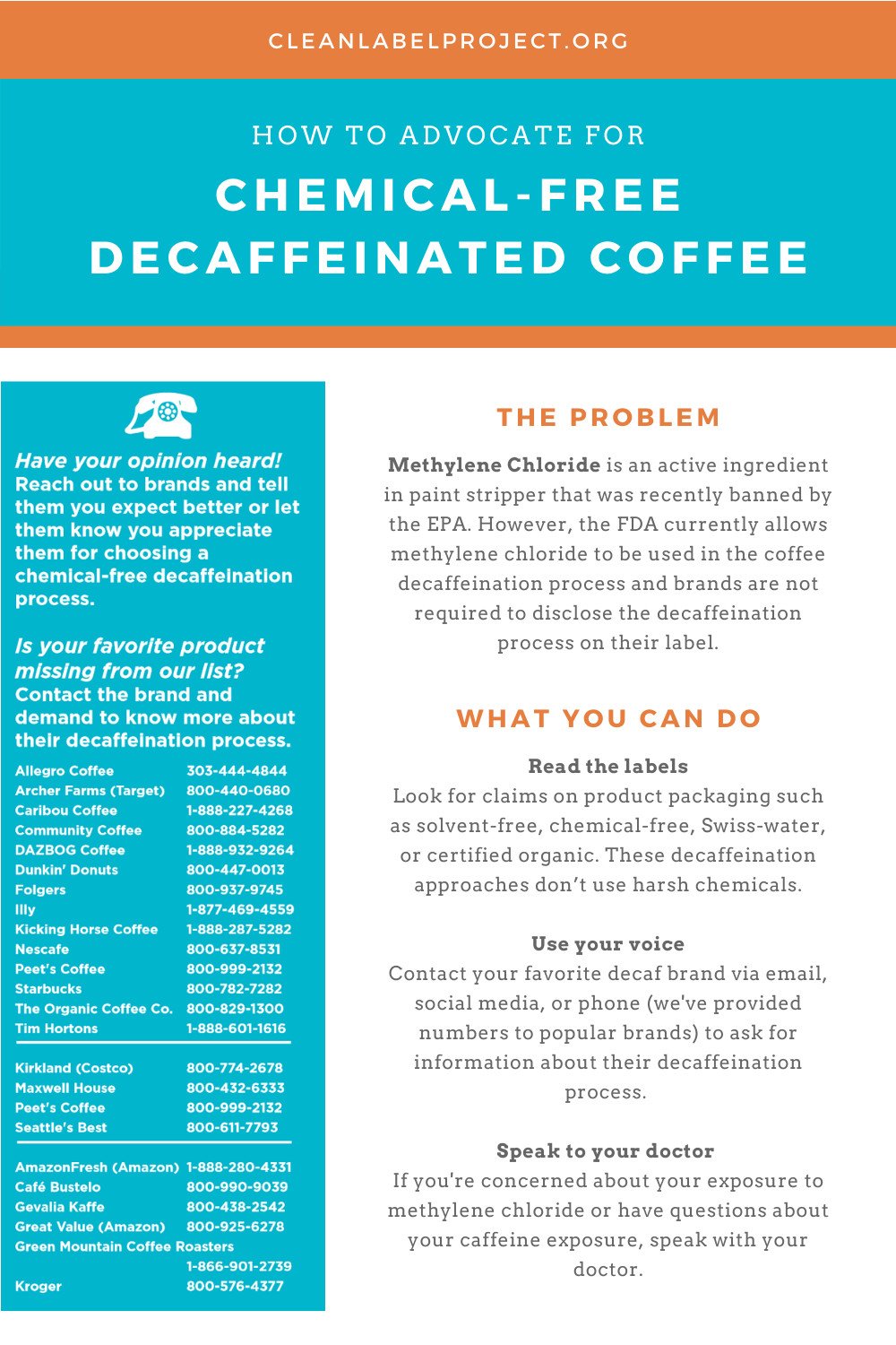 What Chemicals Are In Your Coffee?