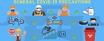 Corona Innovative Ideas Precaution and Measures