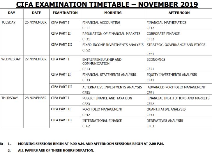 CIFA Examination Timetable – November 2019