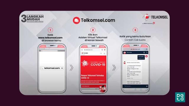 Tutorial Official Website Telkomsel Tanya Veronika Virtual Asisten