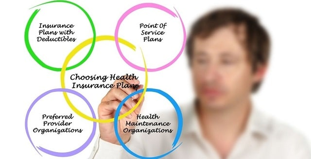 different types of health insurance plans healthcare policy coverage
