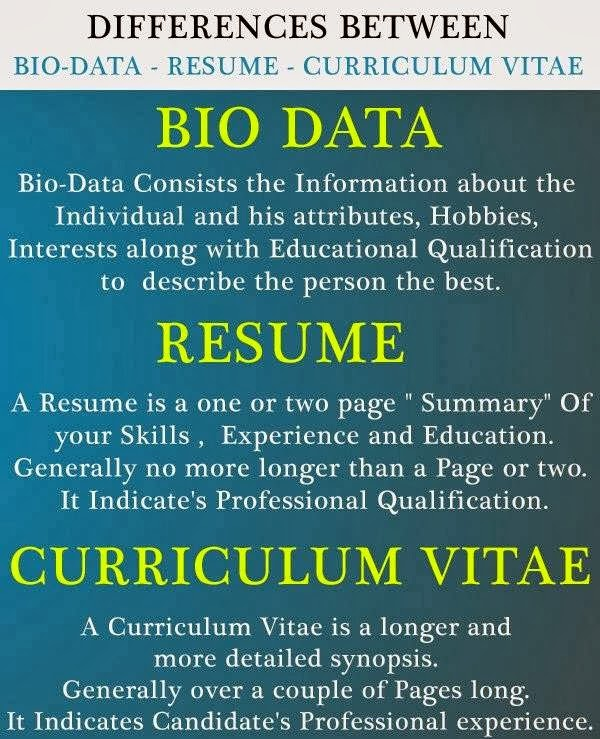 Dynamic Mithra Difference between biodata, Resume and CV