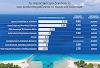 Στο «σφυρί» πάνω από 30 ξενοδοχεία αξίας 77 εκατ.