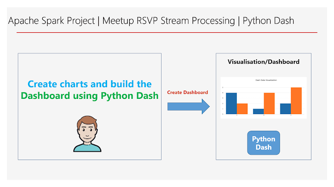 Module 3.5: Building Real-Time Dashboard to visualize processed data from MySQL database using Python Dash