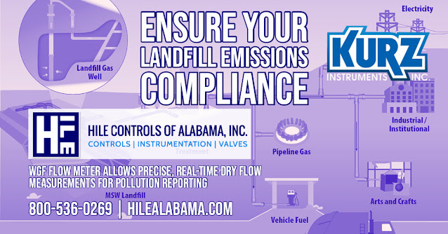 Flow Measurements for Landfill Pollution