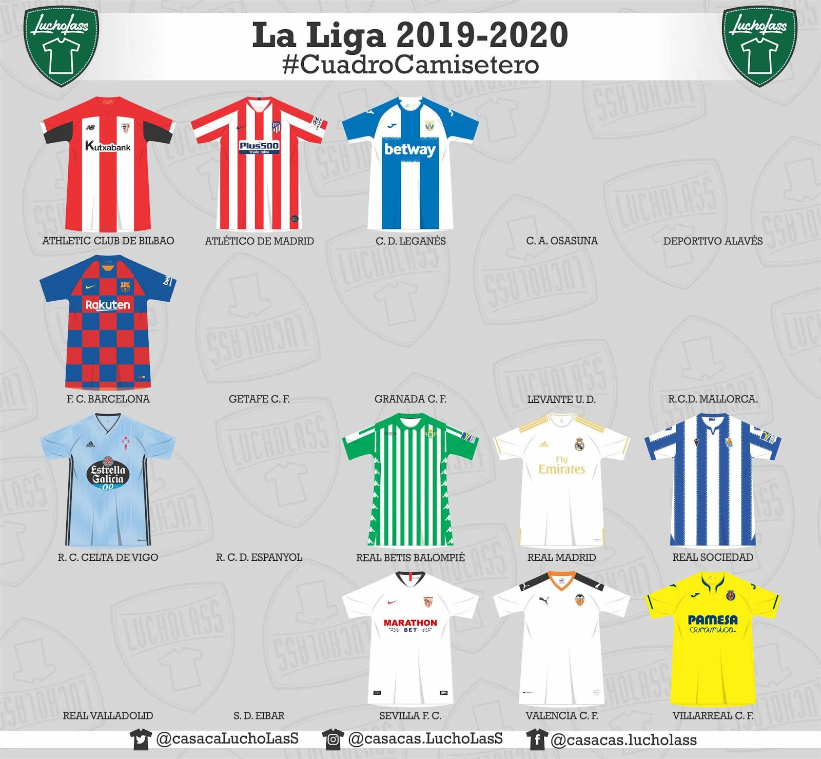 1bed1f2caa9 Madrid-based football kit illustrator Casacas LuchoLasS created a nice  graphic featuring all 2019-2020 La Liga home kits.