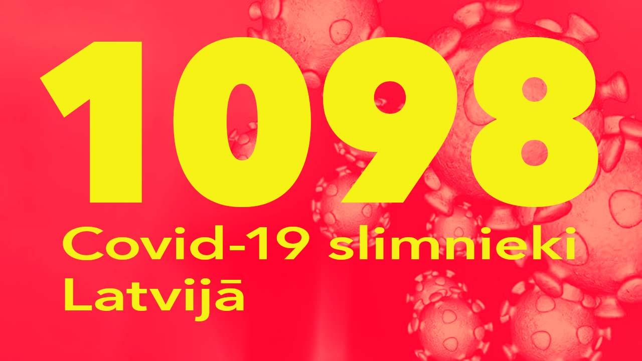 Koronavīrusa saslimušo skaits Latvijā 16.06.2020.
