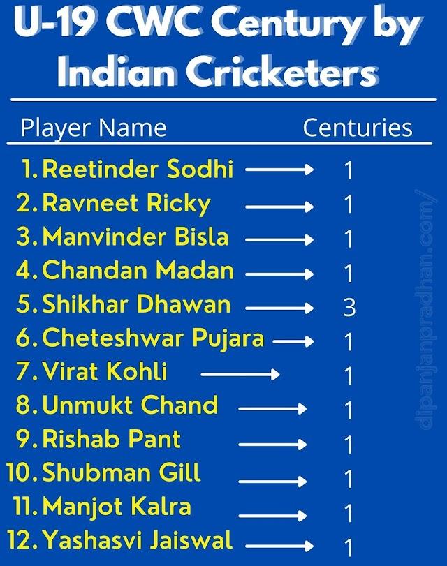 Kuinka monta intialaista pelaajaa teki vuosisadan krikettien MM-kisoissa