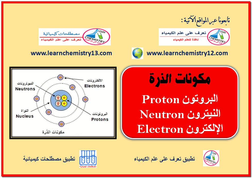 مكونات الذرة البروتون Proton النيترون Neutron