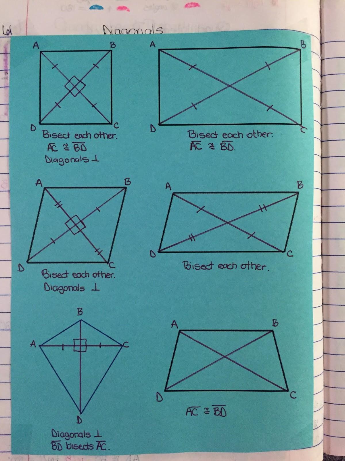 Misscalcul8  Geometry Unit 6  Quadrilaterals Interactive