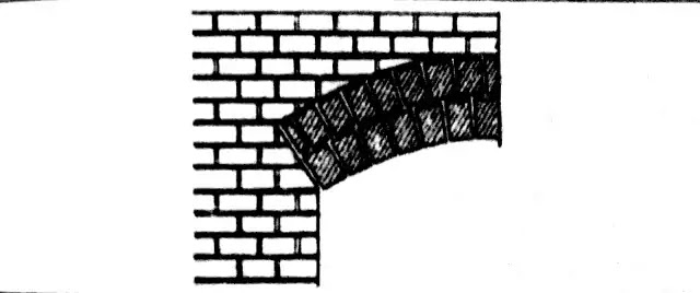 Rough Arch