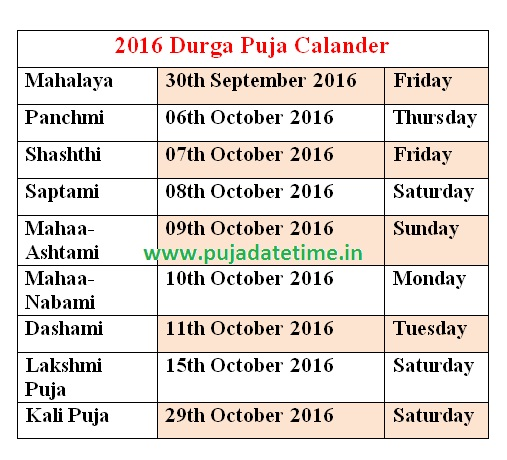 দুর্গা পুজা ক্যালেন্ডার -২০১৬