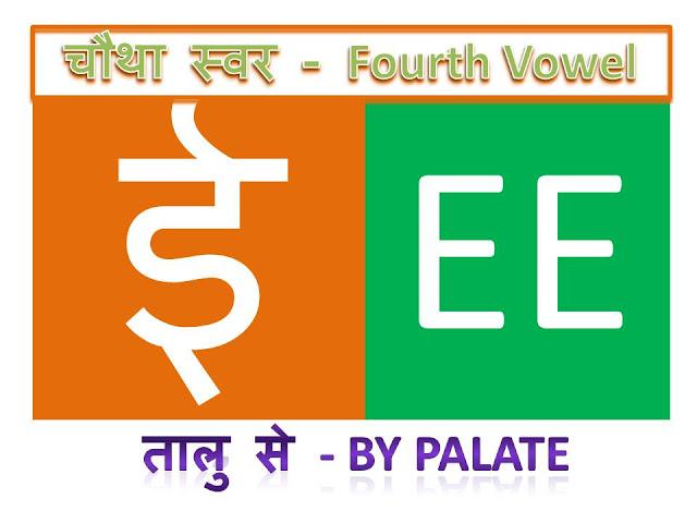 hindi alphabet with english sound