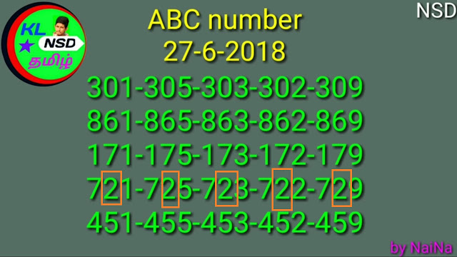 abc WINNING NUMBERS guessing Raja Nina Kerala lottery guessing winning abc Akshaya AK-351