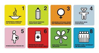 Pengertian dan Tujuan MDGS (Millennium Development Goals)