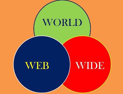 A imagem retangular nas cores pêssego e ao centro 3 círculos entrelaçados nas cores verde, azul, e vermelho com as palavras: world, web e wide. São os códigos da web atualmente que facilitou a vida das pessoas.