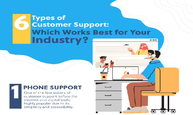 6 Types of Customer Support: Which Works Best for Your Industry? #infographic