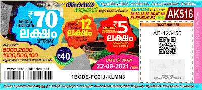 kerala-lotteries-results-22-09-2021-akshaya-ak-516-lottery-ticket-result-keralalotteries.net