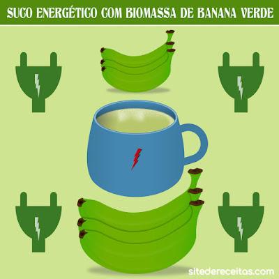 Suco energético com biomassa de banana verde