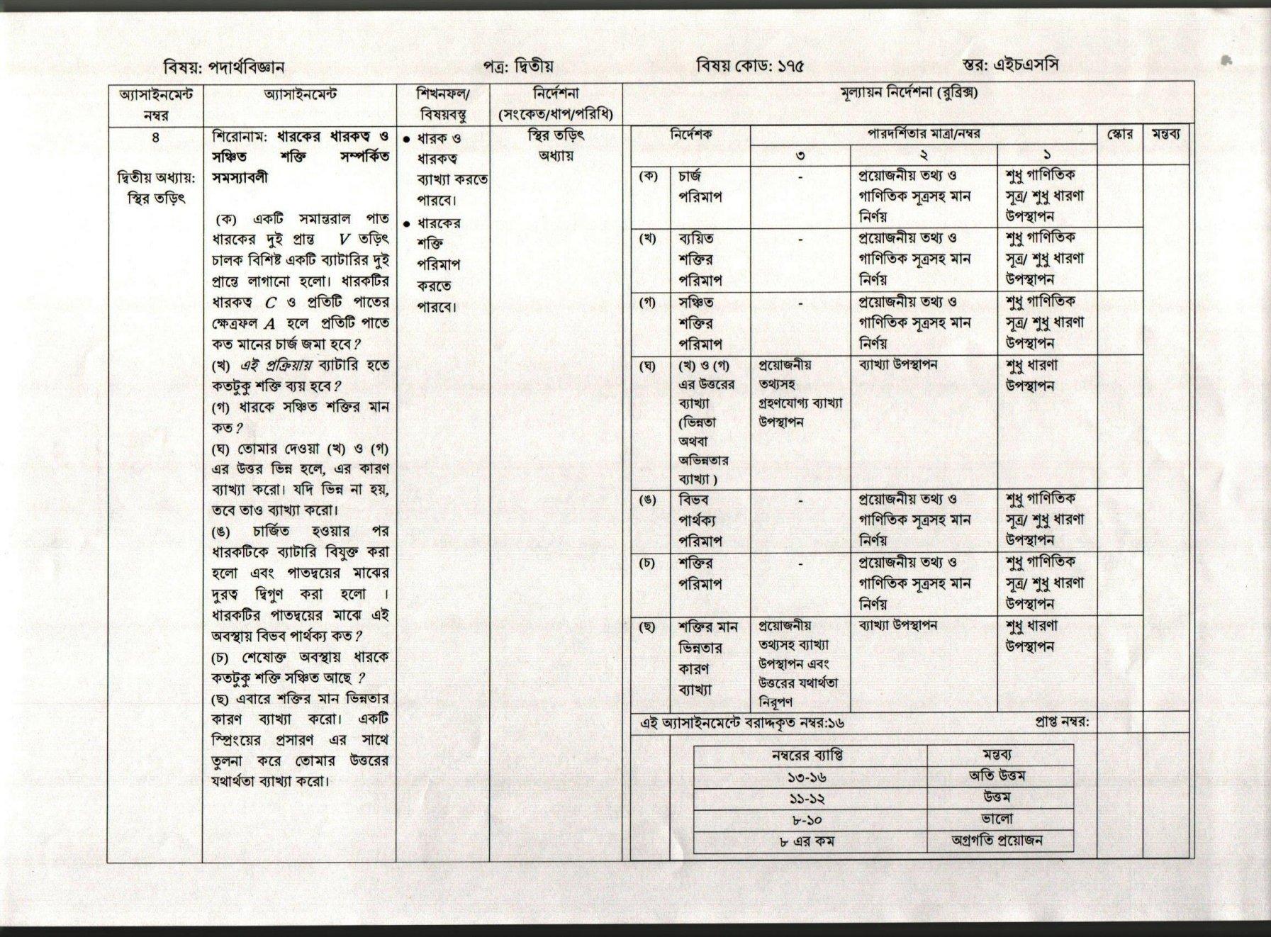 এইচএসসি ৭ম সপ্তাহের এসাইনমেন্ট ২০২২ সমাধান /উত্তর পদার্থবিজ্ঞান ২য় পত্র (এসাইনমেন্ট ৪)   এইচএসসি ৭ম সপ্তাহের পদার্থবিজ্ঞান ২য় পত্র এসাইনমেন্ট সমাধান /উত্তর ২০২২
