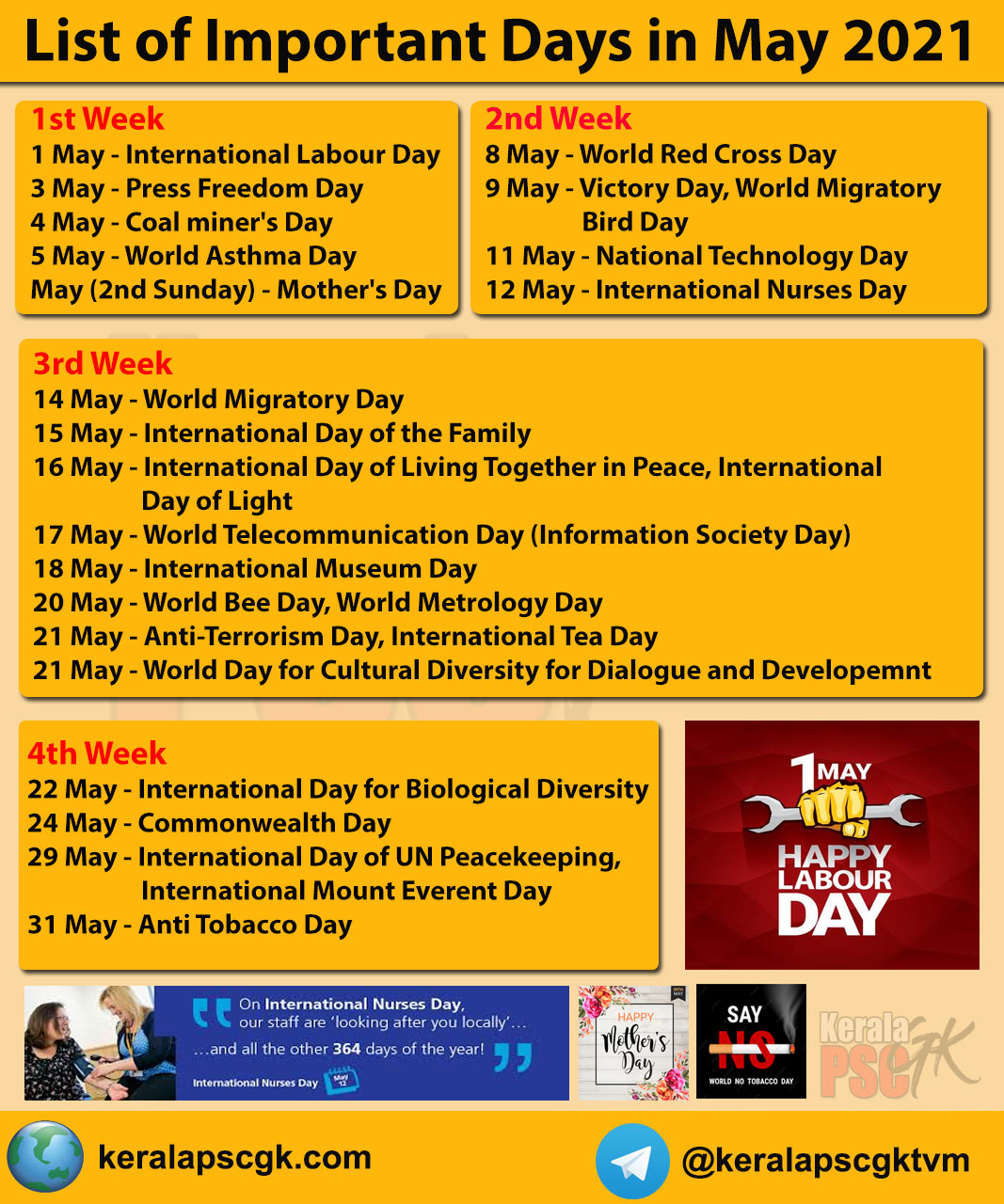 Kerala PSC GK - List of Important Days in May 2021
