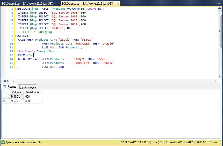 All about SQLServer: T-SQL Group By with CASE statement