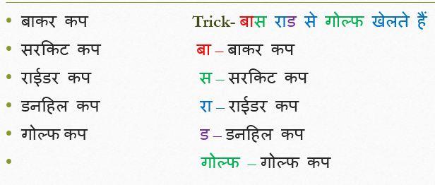 Golf से सम्बंधित कफ एवं ट्राफी (Sports Gk Trick Hindi)