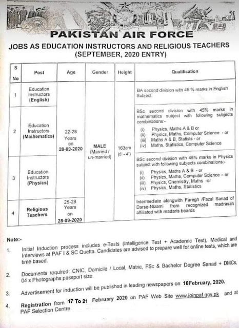 Jobs in Pakistan Air Force PAF Latest Advertisement 2020