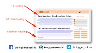 Cara Membuat Optimasi Tag Heading Bloggger