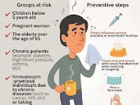 Alert Influenza Outbreak 2020