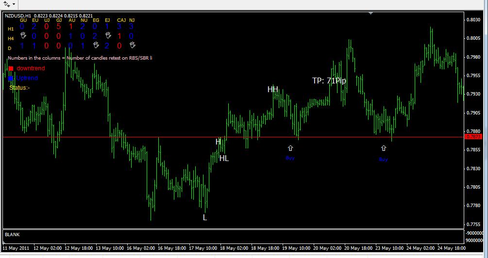 Sfc binary option trading