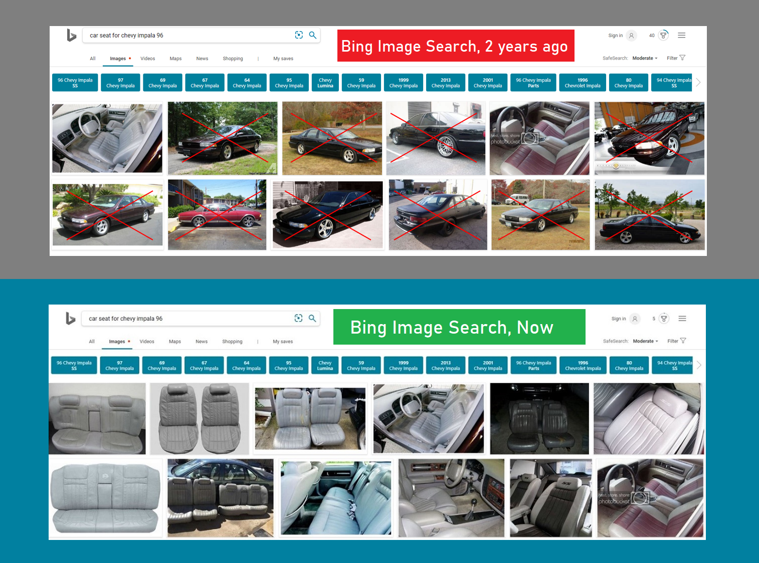 The following examples show how Bing results for one of the tricky queries ({car seat for Chevy impala 96}) evolved over the past two years continuously improving with incremental incorporation of deep learning techniques in the Bing stack.