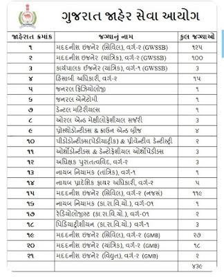 https://www.bhaveshsuthar.in/2021/03/gpsc-1427-state-tax-inspector-sti.html