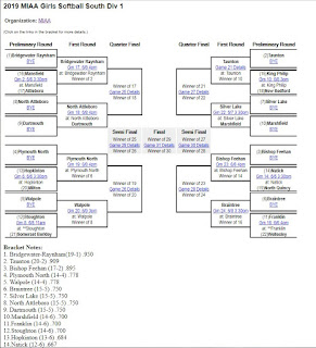 FHS softball scheduled to play Wellsely on Thursday in D1 South playoffs
