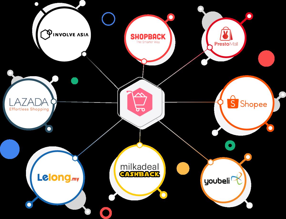 10 Kelebihan Miliki Laman Web Perniagaan Sendiri