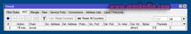Cara Setting Mikrotik Standar, cara konfigurasi mikrotik dengan winbox, cara setting mikrotik dengan winbox