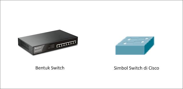 Bentuk switch dan simbol swtich