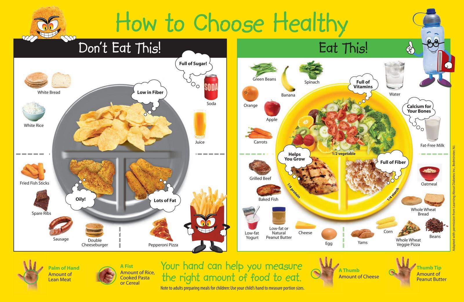 Eat Fit Food Recipes