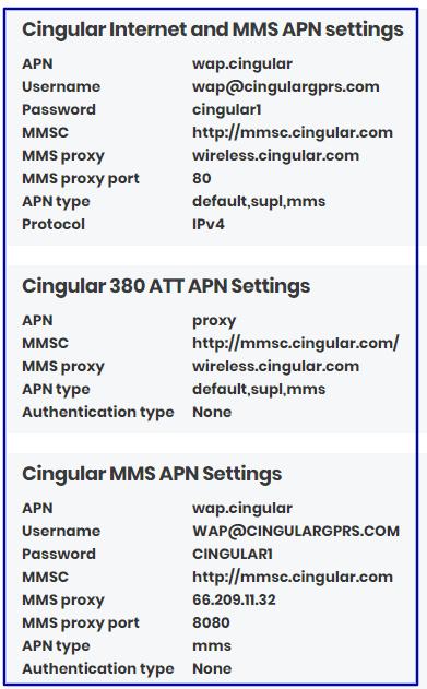Cingular Data Settings
